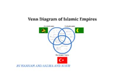 Ottoman empire essay - Do My Research Paper For Me